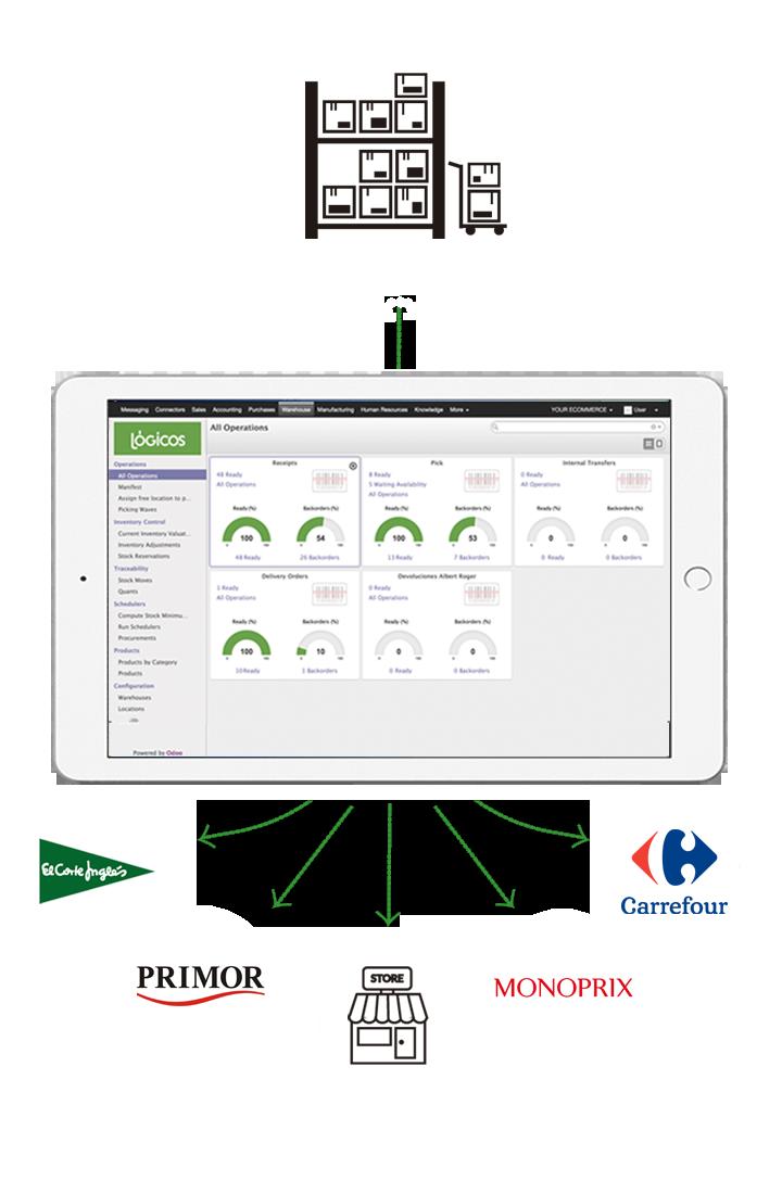mobile B2B verde (2)